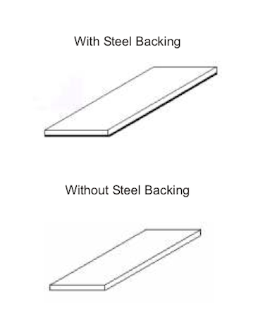 PP Type products with steel backing and without steel backing